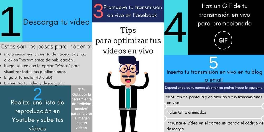 optimiza los vídeos en vivo de tu campaña de social media - servicios softcorp (1)-compressed