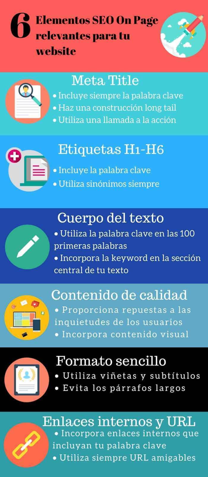 Optimización SEO on page - Servicios Softcorp (1)-compressed